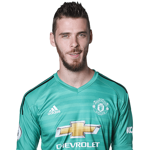 1f6d99cd2c5 ... De Gea 2018 19  Know About Man U Players And Their Journey
