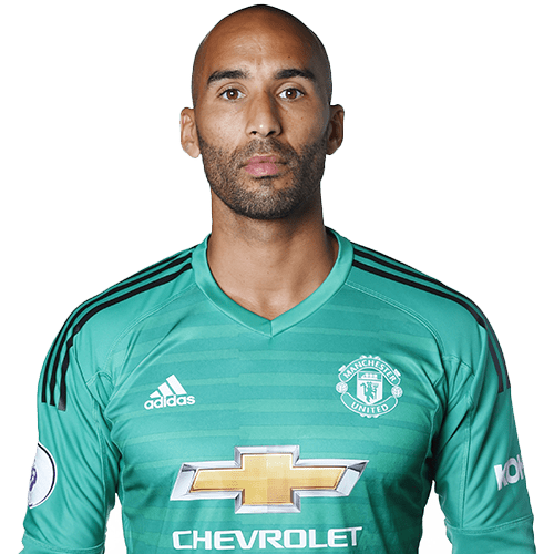 Lee Grant Player Profile And His Journey To Manchester United Man Utd Core